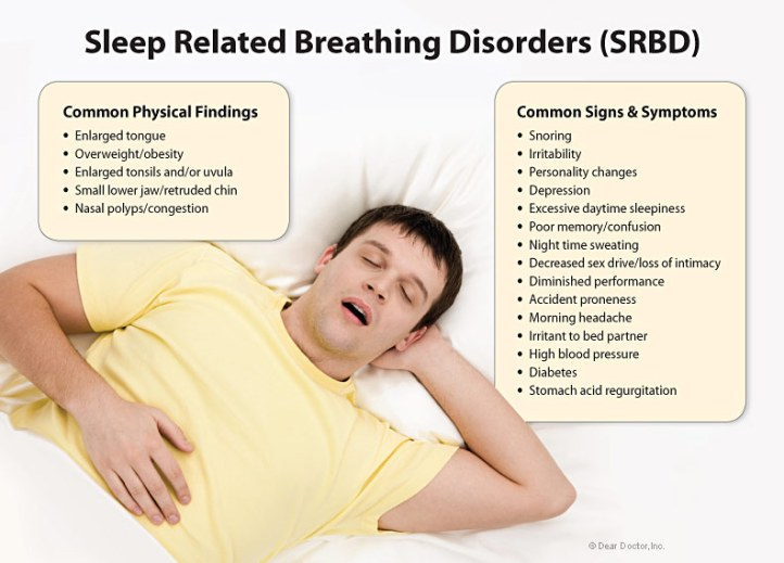 sleep-related-breathing-disorders