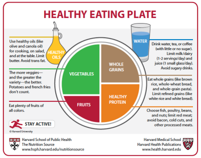 Eating-Right-Healthy-Eating-Plate